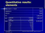 quantitative results elements