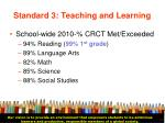 standard 3 teaching and learning14