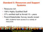 standard 5 resources and support systems17