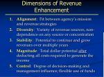 dimensions of revenue enhancement