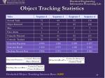object tracking statistics