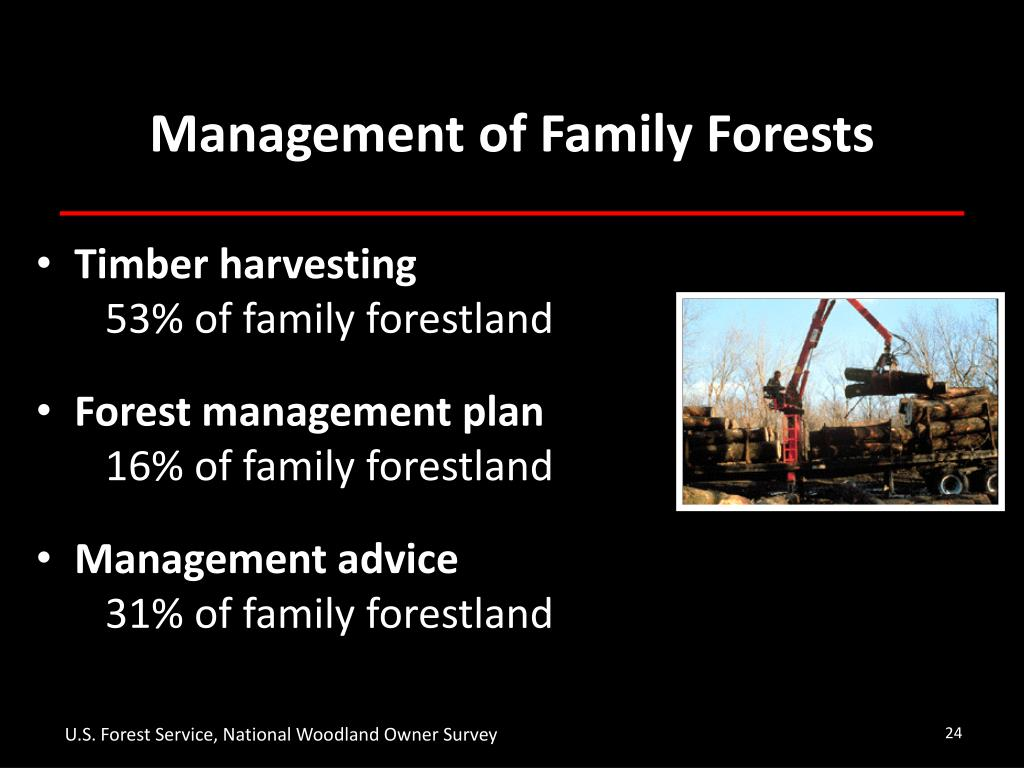 Management of Family Forests