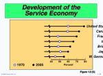 development of the service economy22