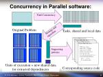 concurrency in parallel software