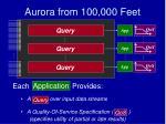 aurora from 100 000 feet