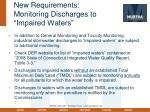 new requirements monitoring discharges to impaired waters