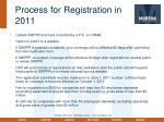 process for registration in 2011