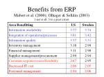 benefits from erp mabert et al 2000 olhager selldin 2003 1 not at all 5 to a great extent