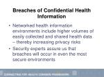 breaches of confidential health information