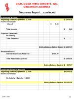 treasurers report continued25