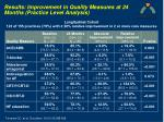 results improvement in quality measures at 24 months practice level analysis