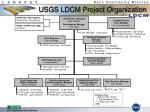 usgs ldcm project organization