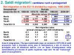 2 saldi migratori cambiano ruoli e protagonisti