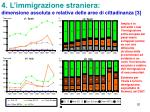 4 l immigrazione straniera dimensione assoluta e relativa delle aree di cittadinanza 3