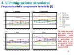 4 l immigrazione straniera l importanza della componente femminile 2