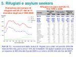 5 rifugiati e asylum seekers