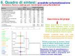 6 quadro di sintesi possibile schematizzazione