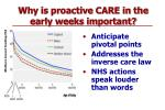 why is proactive care in the early weeks important