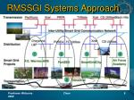 rmssgi systems approach