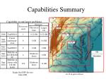 capabilities summary