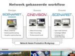 netwerk gebaseerde workflow