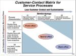 customer contact matrix for service processes