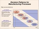 decision patterns for manufacturing processes