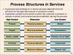 process structures in services