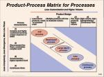 product process matrix for processes