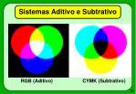 sistemas aditivo e subtrativo
