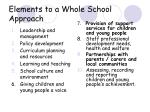 elements to a whole school approach