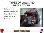 types of laws and regulations