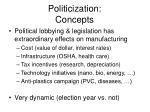 politicization concepts