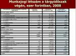 munkajogi l tsz m a t rgyid szak v g n ezer forintban 2008