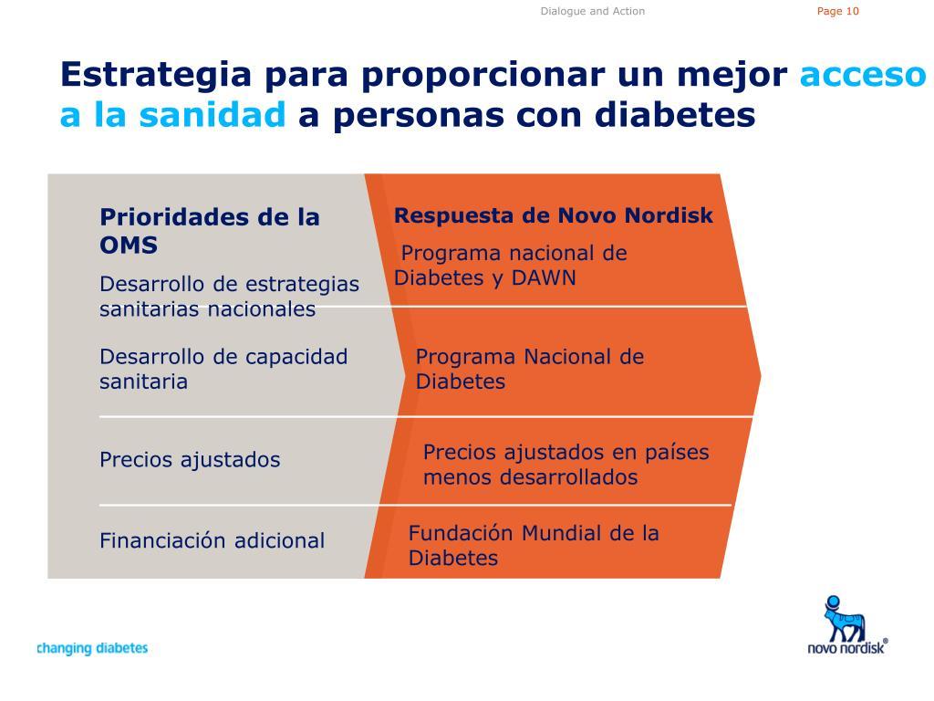 estrategia de mercado powerpoint para diabetes