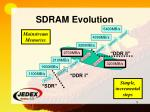 sdram evolution