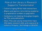 role of the library in research support transformation