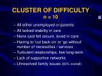 cluster of difficulty n 10