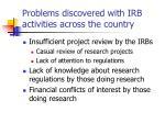 problems discovered with irb activities across the country