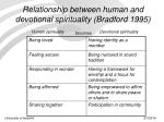 relationship between human and devotional spirituality bradford 1995