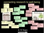 connecting research to well being