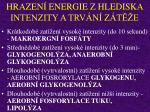 hrazen energie z hlediska intenzity a trv n z t e
