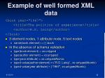 example of well formed xml data