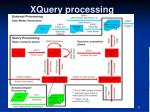 xquery processing