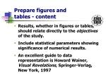 prepare figures and tables content19