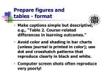 prepare figures and tables format21