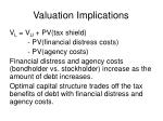 valuation implications