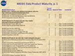 modis data product maturity p 1