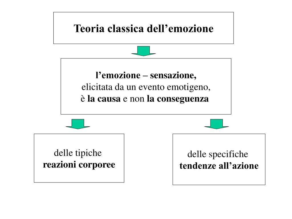 Teoria classica dell'emozione