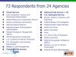 73 respondents from 24 agencies